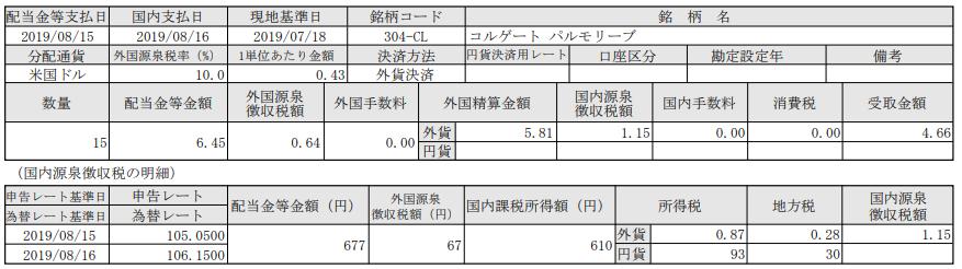米国株配当-コルゲートパルモリーブ190816