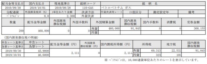 ベトナム株配当-ペトロベトナムガス(GAS)_191001