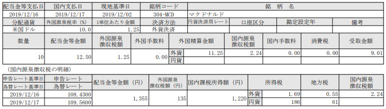 米国株配当-マクドナルド(MCD)_20191217
