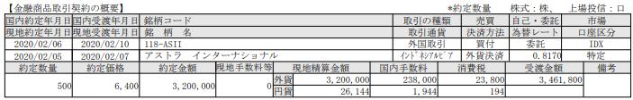 インドネシア株式追加購入!アストラインターナショナル(ASII)_200210