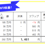 週刊!【FX自動売買・高金利通貨スワップ運用実績】57週399日