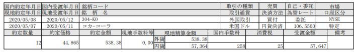 株式積立投資-米国株コカコーラ(KO)_20200512