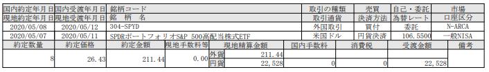 米国株ETF追加購入-S&P500高配当株式ETF(SPYD)