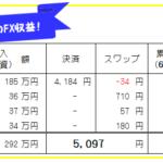 週刊!【FX自動売買・高金利通貨スワップ運用実績】65週455日