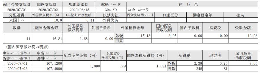 米国株配当-コカコーラ(KO)_20200702