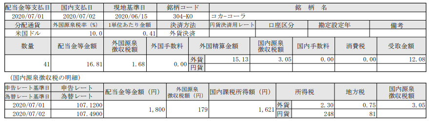 米国株配当-コカコーラ(KO)_200702