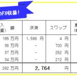 【FX自動売買・高金利通貨スワップ運用成績】69週483日目の結果は?