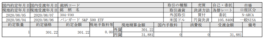 米国株ETF追加購入!バンガードS&P500ETF(VOO)_200807