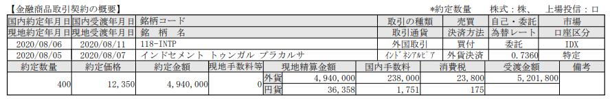 インドネシア株投資-インドセメントトゥンガルプラカルサ(INTP)_20200811