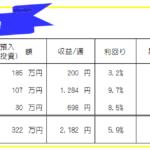 週刊【30秒!豪ドル円相場】先週の動きと今週の見通し(200810-200814)