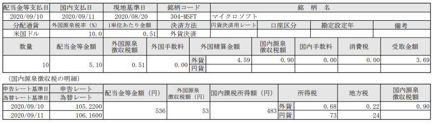 SBI証券で米国株投資-マイクロソフト(MSFT)配当入金報告_20200911