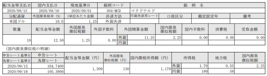 SBI証券で米国株投資-配当入金報告-マクドナルド(MCD)_20200916