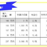 週刊【30秒!豪ドル円相場】先週の動きと今週の見通し(200921-200925)