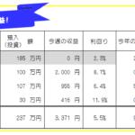 週刊【30秒!豪ドル円相場】先週の動きと今週の見通し(200928-201002)