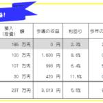 週刊【30秒!豪ドル円相場】先週の動きと今週の見通し(201005-201009)