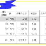 今週のFX投資(FX自動売買・高金利通貨スワップ)運用成績-20年42週目