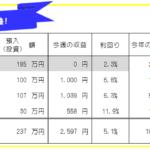 今週のFX投資(FX自動売買・高金利通貨スワップ)運用成績-20年44週目