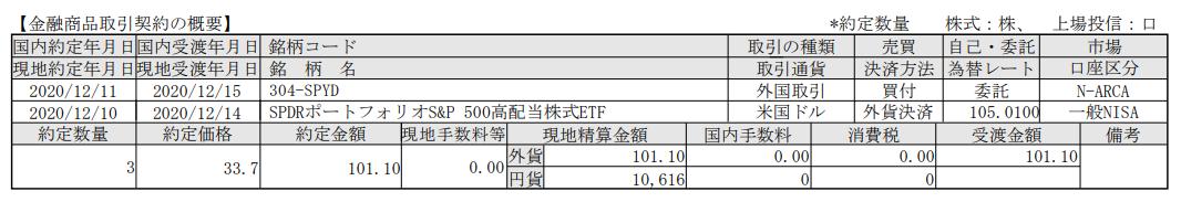 SBI証券で米国株式ETF投資-SPDRポートフォリオS&P500高配当株式ETF(SPYD)_20201215