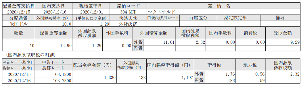 SBI証券で米国株投資-マクドナルド(MCD)配当入金_20201216