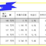 週刊【30秒!豪ドル円相場】先週の動きと今週の見通し(201207-201211)