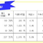 週刊【30秒!豪ドル円相場】先週の動きと今週の見通し(210208-210212)
