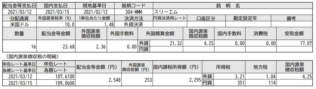 SBI証券で米国株投資-スリーエム(MMM)配当入金_20210315