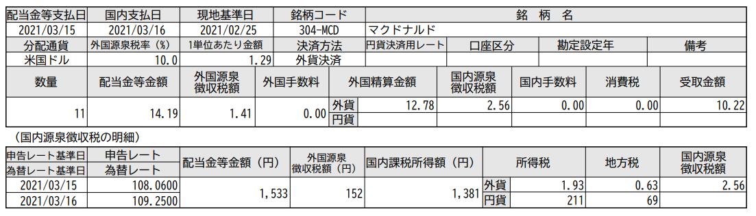 SBI証券で米国株投資-マクドナルド(MCD)配当入金_20210317