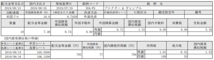 米国株配当-P&G(プロクター&ギャンブル)_190816