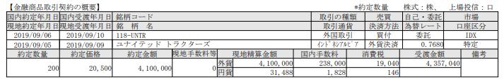 インドネシア株ユナイテッドトラクターズ(UNTR)追加購入_190906