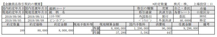 ベトナム株ビンホアン(VHC)追加購入190906