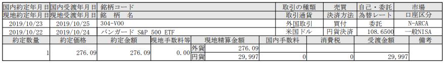 米国ETF新規購入!【バンガードS&P500ETF(VOO)】_191025