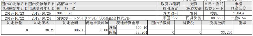 米国投信購入-S&P500高配当株式ETF(SPYD)