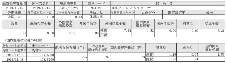 米国株配当-コルゲートパルモリーブ(CL)_191118