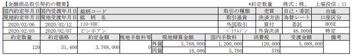 ベトナム株追加購入-ビンホアン(VHC)_200212