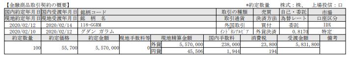 インドネシア株-グダンガラム(GGRM)_20200214
