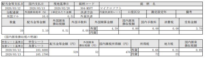 米国株式配当-マイクロソフト(MSFT)_20200313