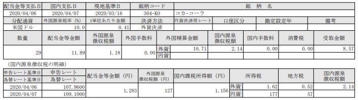 米国株式配当-コカコーラ(KO)20200407