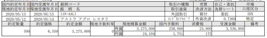 インドネシア株追加投資-アストラアグロレスタリ(AALI)_20200515