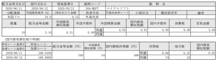 米国株配当入金!マイクロソフト(MSFT)_200612