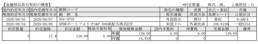 米国株ETF追加購入!S&P500高配当株式ETF(SPYD)_200807