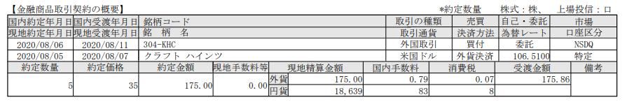 米国株投資-クラフトハインツ(KHC)_20200811