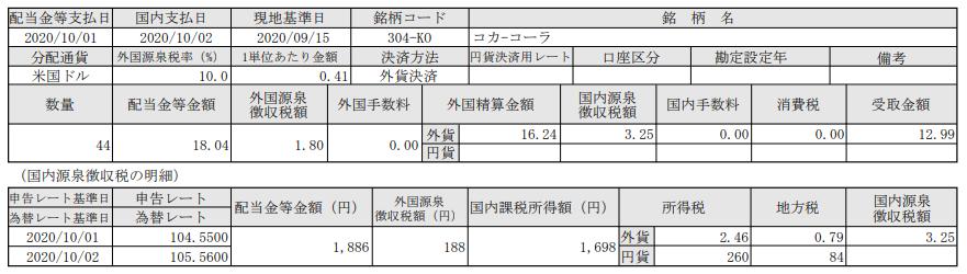 SBI証券で米国株投資-コカコーラ(KO)配当入金報告_20201002