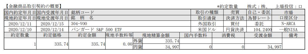 米国株ETF追加購入!バンガードS&P500ETF(VOO)_201215