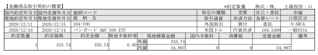 SBI証券で米国株式ETF投資-追加購入-バンガードS&P500ETF(VOO)_20201215