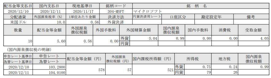 米国株配当入金!マイクロソフト(MSFT)_201211