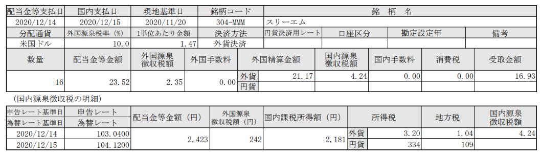 SBI証券で米国株投資-スリーエム(MMM)配当入金_20201215