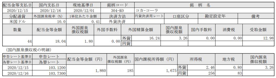 SBI証券で米国株投資-コカコーラ(KO)配当入金_20201216