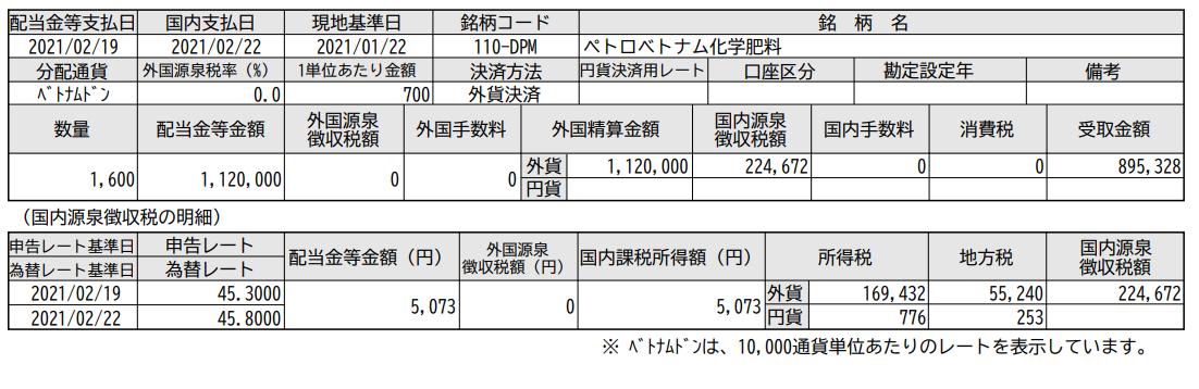 SBI証券でベトナム株投資-ペトロベトナム化学肥料(DPM)配当入金_20210222