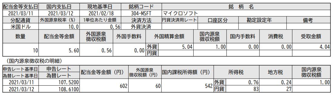 米国株配当入金!マイクロソフト(MSFT)_210312